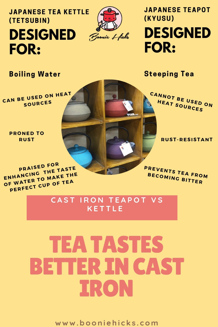 Japanese tea kettle vs teapot infographic