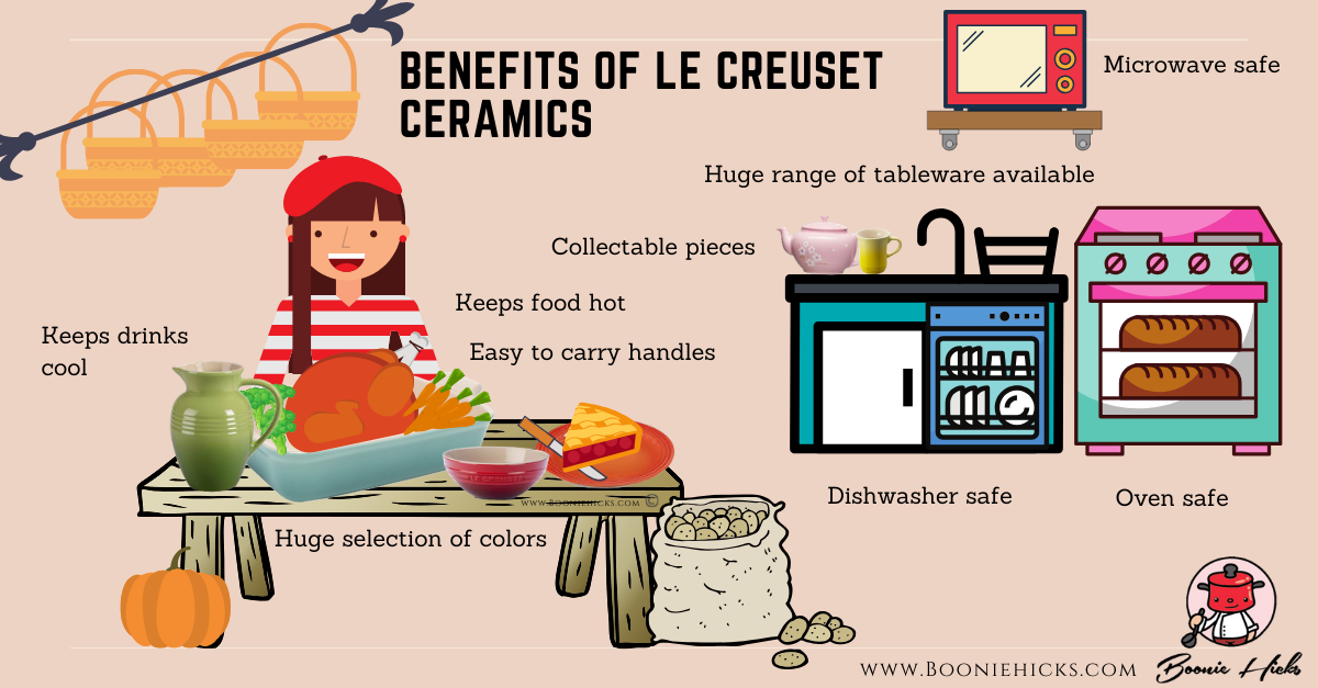 Benefits of Le Creuset ceramics (infographic)
