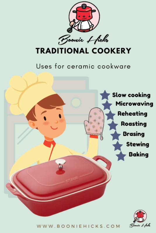 Cooking methods for ceramic cookware (graphic)