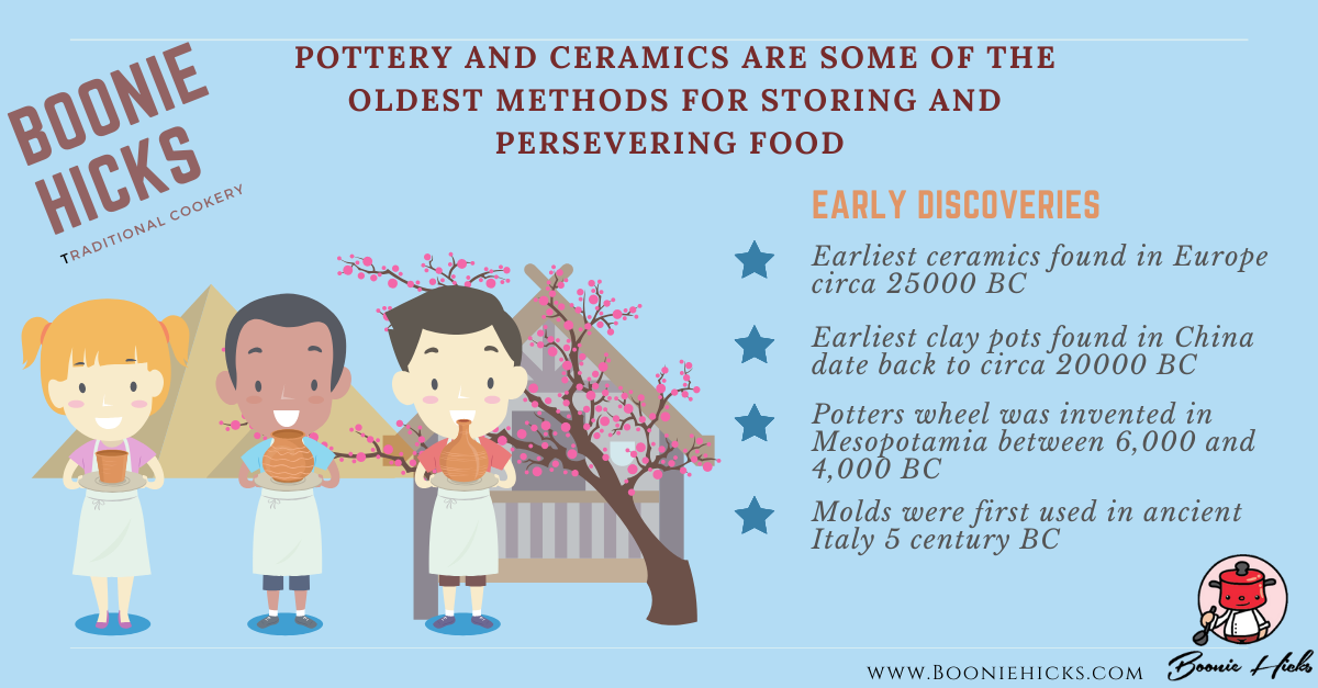 Early pottery discoveries (infographic)