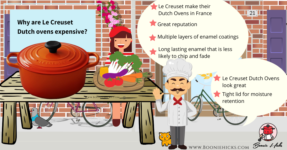 Why are Le Creuset Dutch Ovens expensive? Infographic)