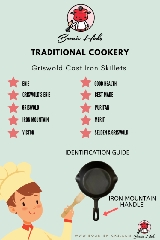 Griswold cast iron identification guide