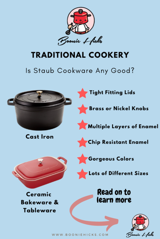 Is Staub cast iron and bakeware any good?