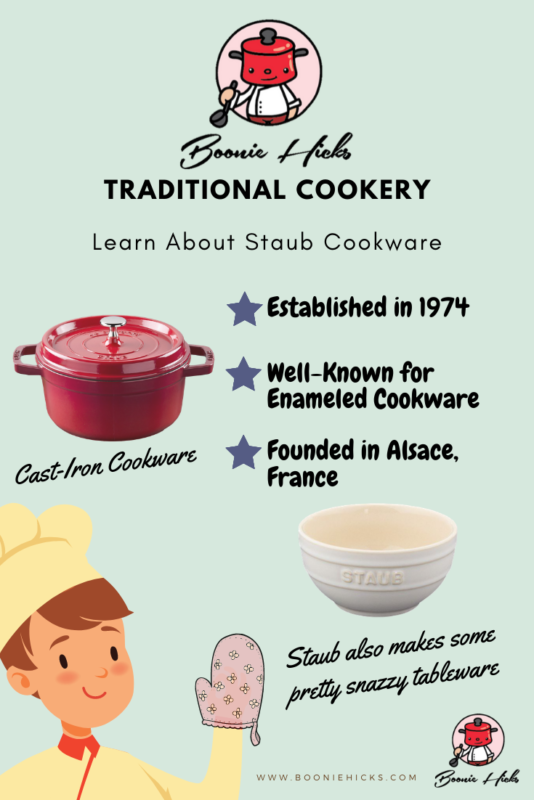Learn about Staub cookware
