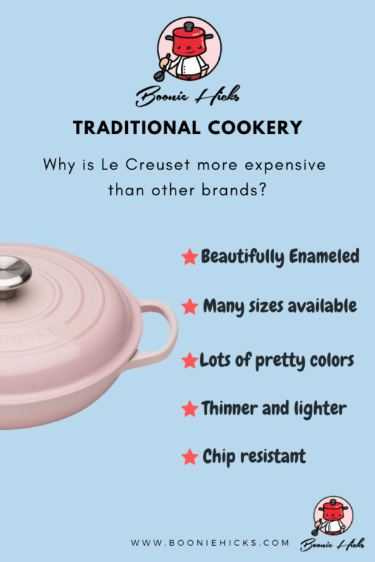 Why is Le Creuset more expensive?