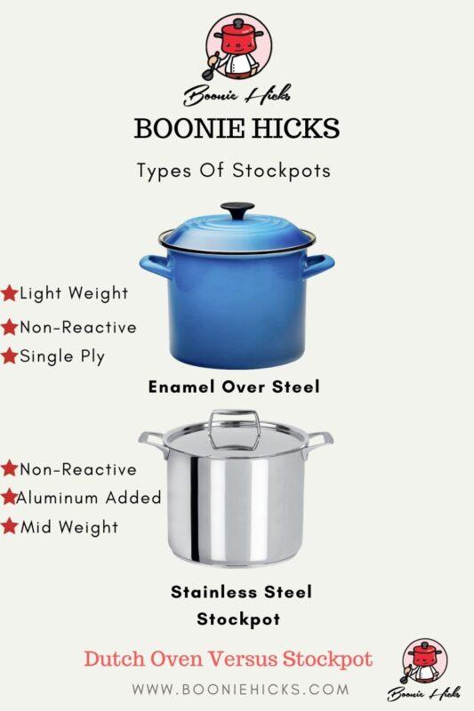 Types of Stockpots